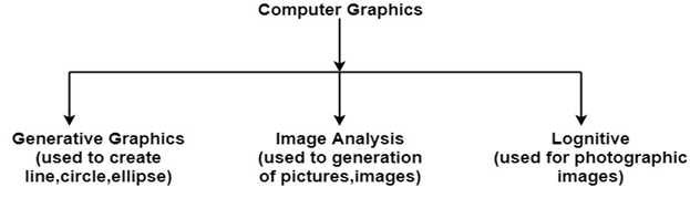 computer-graphics-introduction